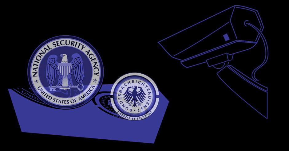 Privatsphäre mit Code Red