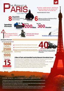 the-assault-in-paris
