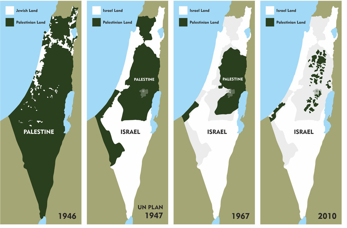 Israel-Palestine Conflict Shir Hever
