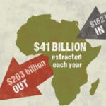 Africa Net Creditor