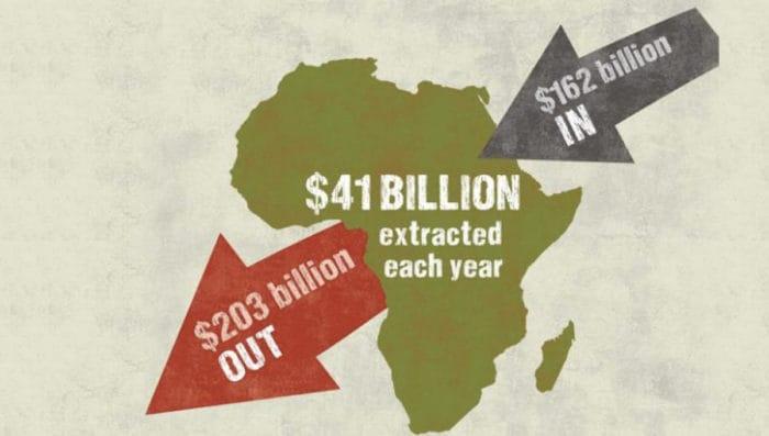 Africa Net Creditor Prof. Ndikumana Afrika