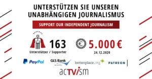 acTVism Crowdfunding Update Week 3