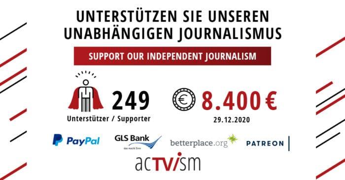 acTVism-Crowdfunding